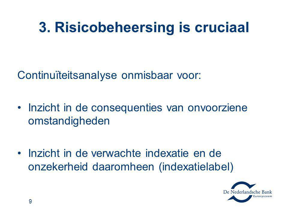 10 Holland Financial Centre Goed zijn is niet genoeg, we moeten het ook uitdragen.