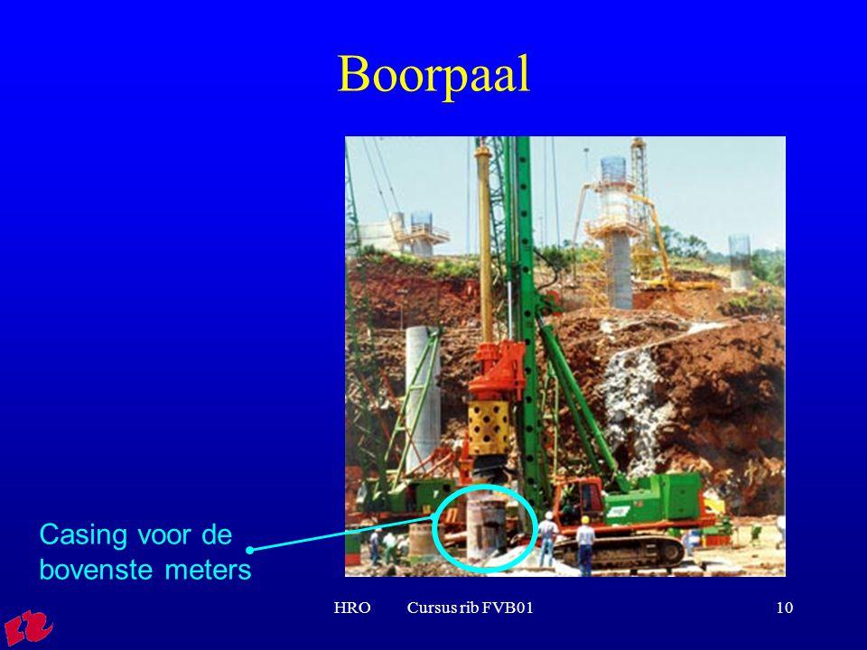 HRO Cursus rib FVB0110 Boorpaal Casing voor de bovenste meters