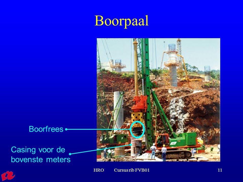 HRO Cursus rib FVB0111 Boorpaal Casing voor de bovenste meters Boorfrees