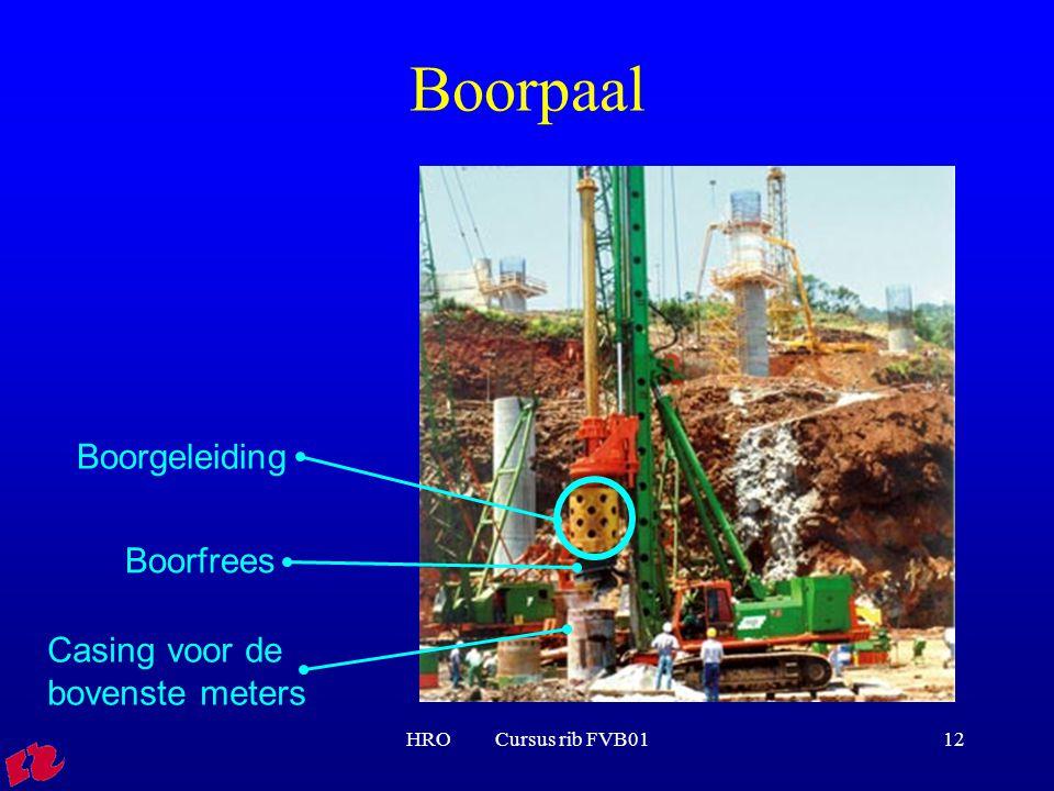 HRO Cursus rib FVB0112 Boorpaal Casing voor de bovenste meters Boorfrees Boorgeleiding