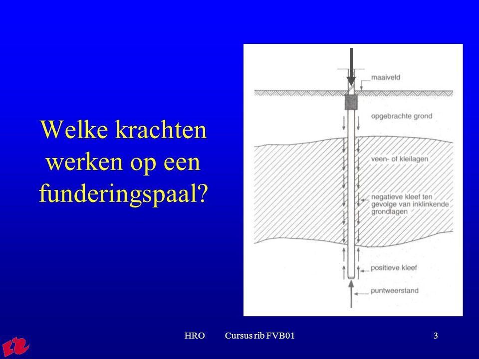 HRO Cursus rib FVB0134 Paalpuntdraagvermogen Methode Koppejan kijkt naar de conusweerstand q c over 3 trajecten: q c; I q c; II q c; III II I III 0,7 à 4D 8D