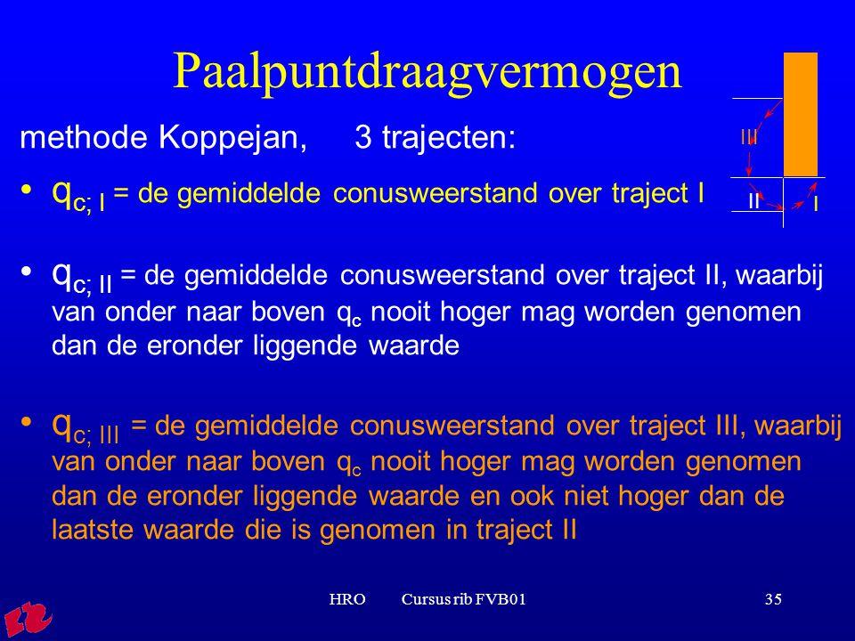 HRO Cursus rib FVB0135 Paalpuntdraagvermogen methode Koppejan, 3 trajecten: q c; I = de gemiddelde conusweerstand over traject I q c; II = de gemiddel