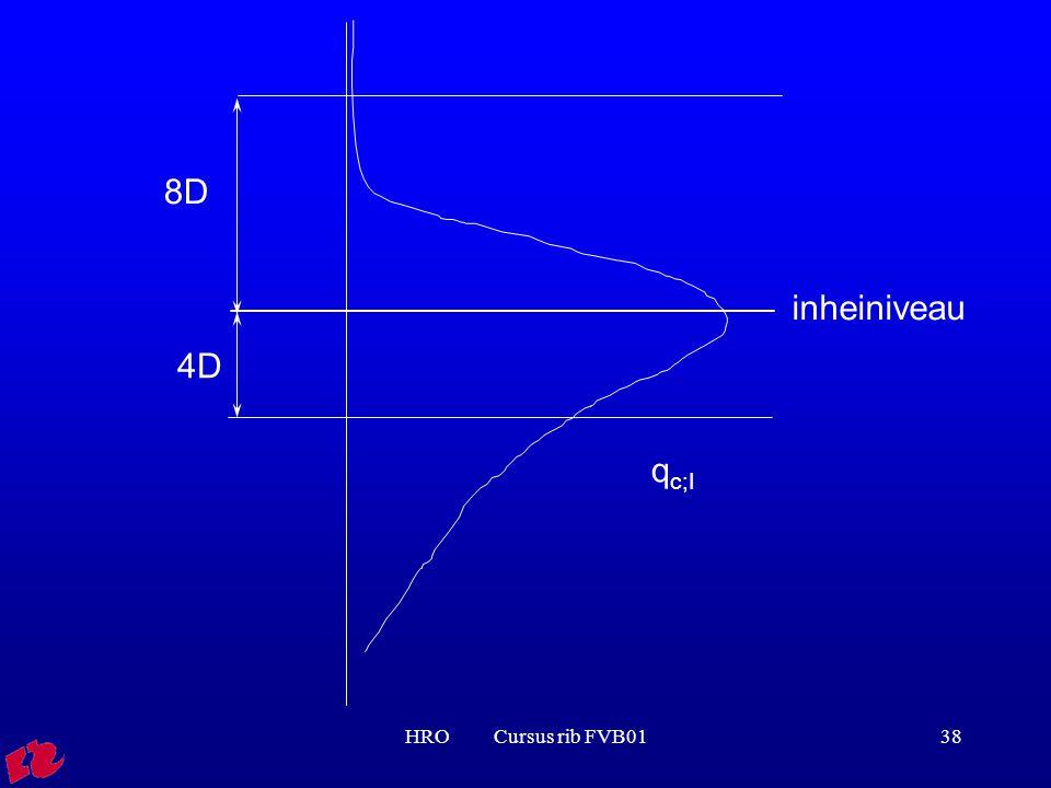 HRO Cursus rib FVB0138 4D q c;I 8D inheiniveau