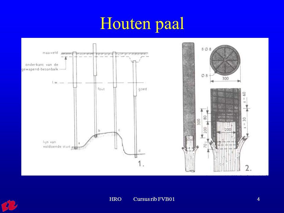 HRO Cursus rib FVB0145 4D q c;I q c;II 8D q c;III F punt = A punt *  p { (q c;I + q c;II ) / 2 + q c;III } / 2 inheiniveau