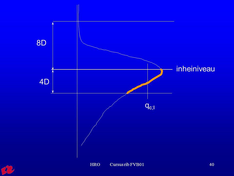 HRO Cursus rib FVB0140 4D q c;I 8D inheiniveau