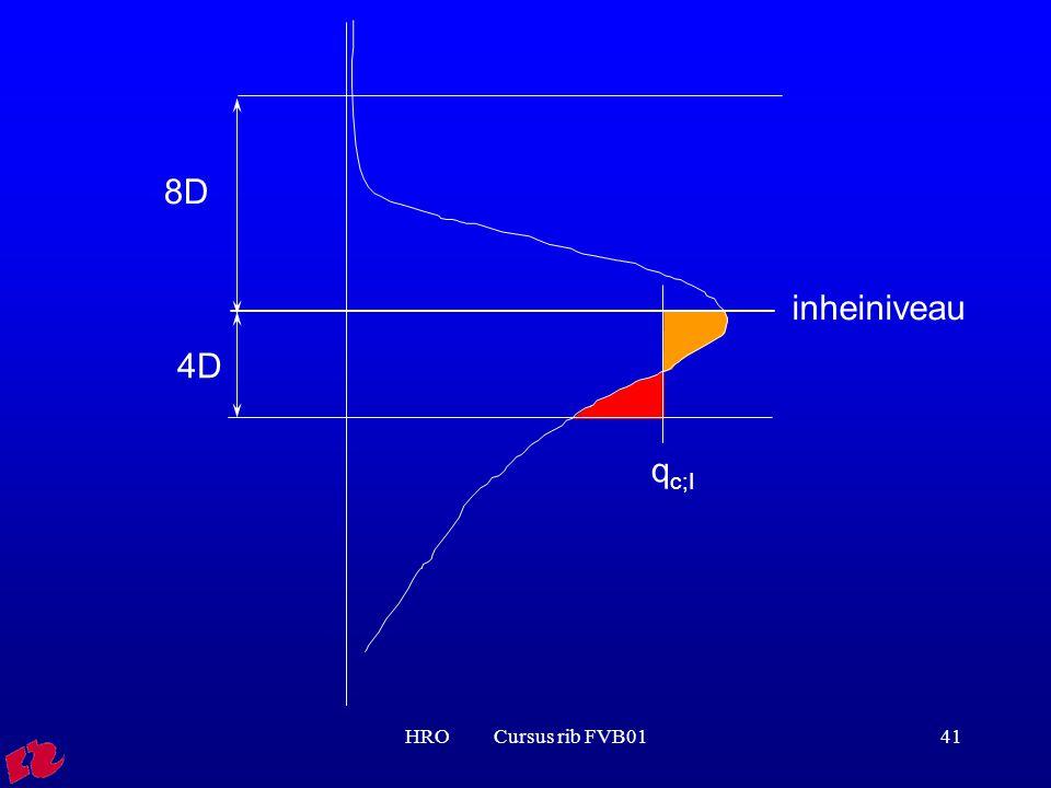 HRO Cursus rib FVB0141 4D q c;I 8D inheiniveau