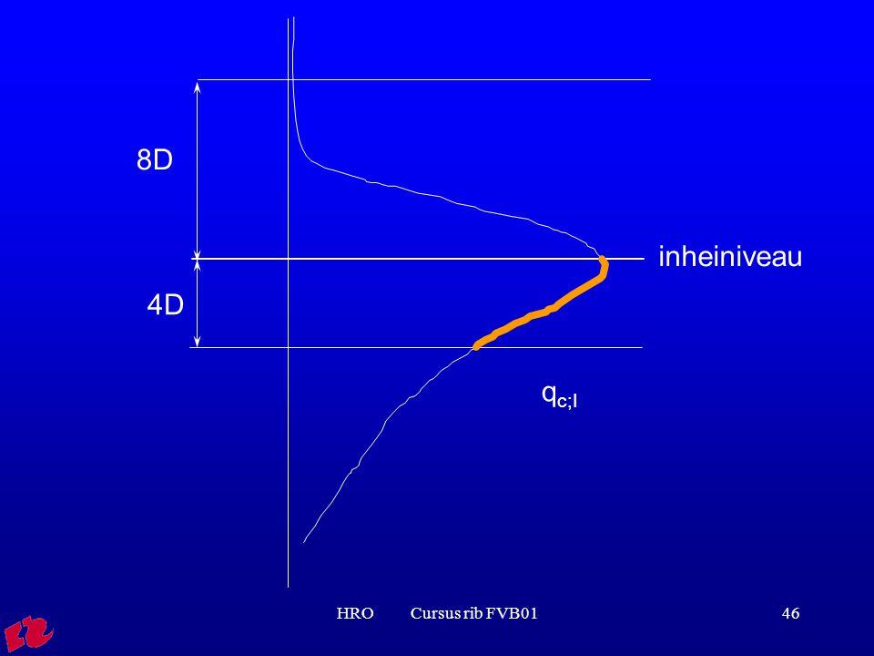 HRO Cursus rib FVB0146 4D q c;I 8D inheiniveau