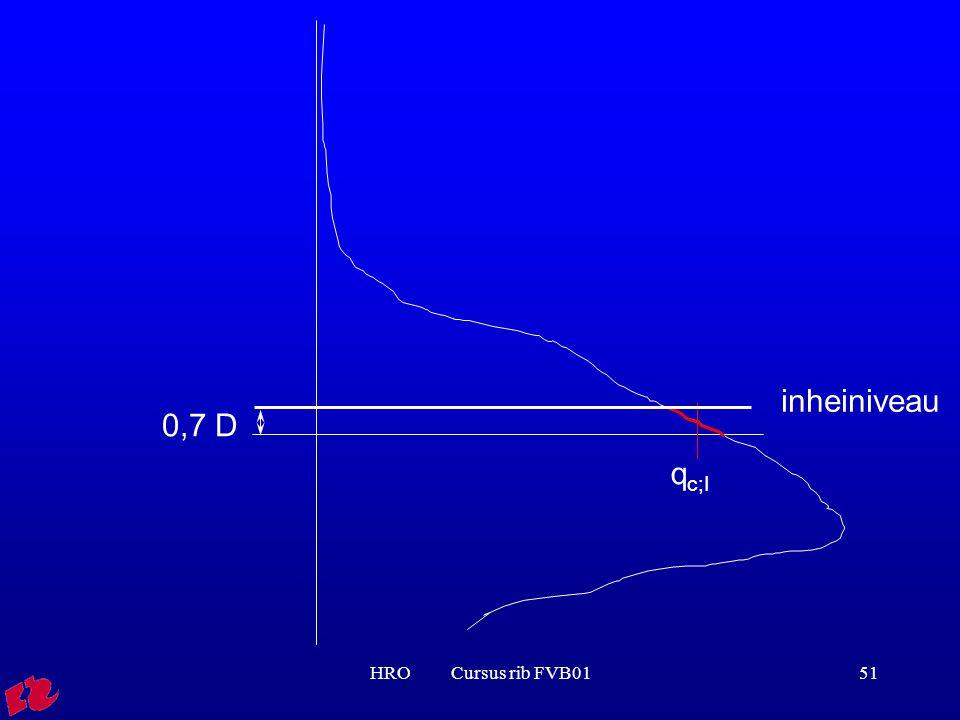HRO Cursus rib FVB0151 inheiniveau 0,7 D q c;I