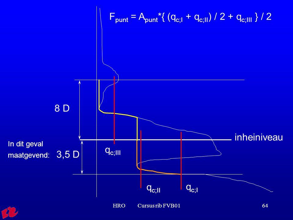 HRO Cursus rib FVB0164 In dit geval maatgevend: 3,5 D 8 D inheiniveau q c;III q c;II q c;I F punt = A punt *{ (q c;I + q c;II ) / 2 + q c;III } / 2