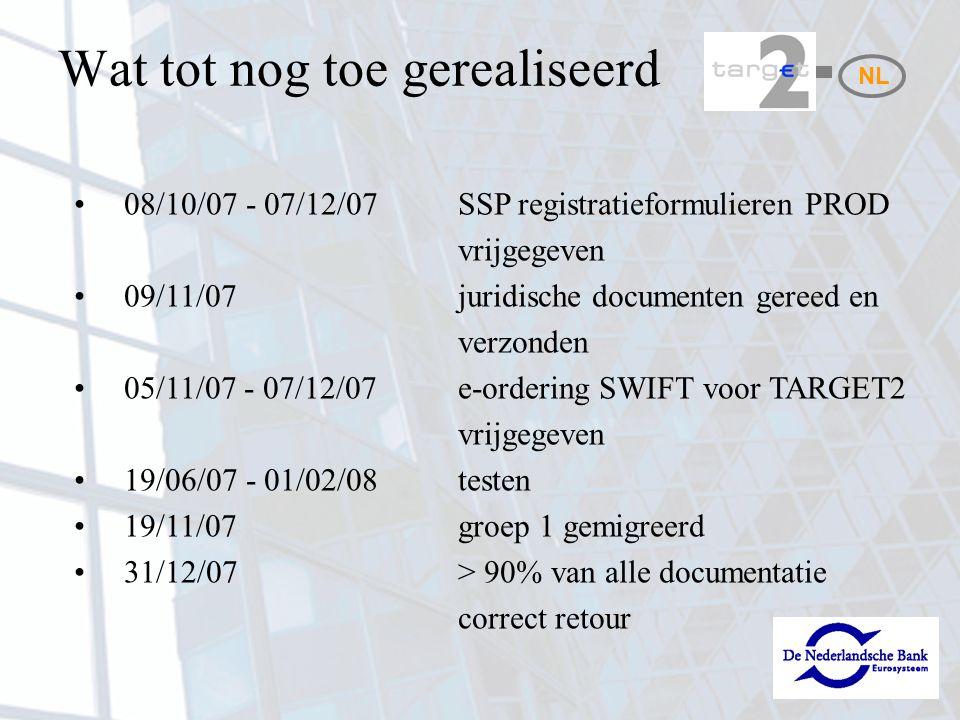 NL 08/10/07 - 07/12/07SSP registratieformulieren PROD vrijgegeven 09/11/07juridische documenten gereed en verzonden 05/11/07 - 07/12/07e-ordering SWIF