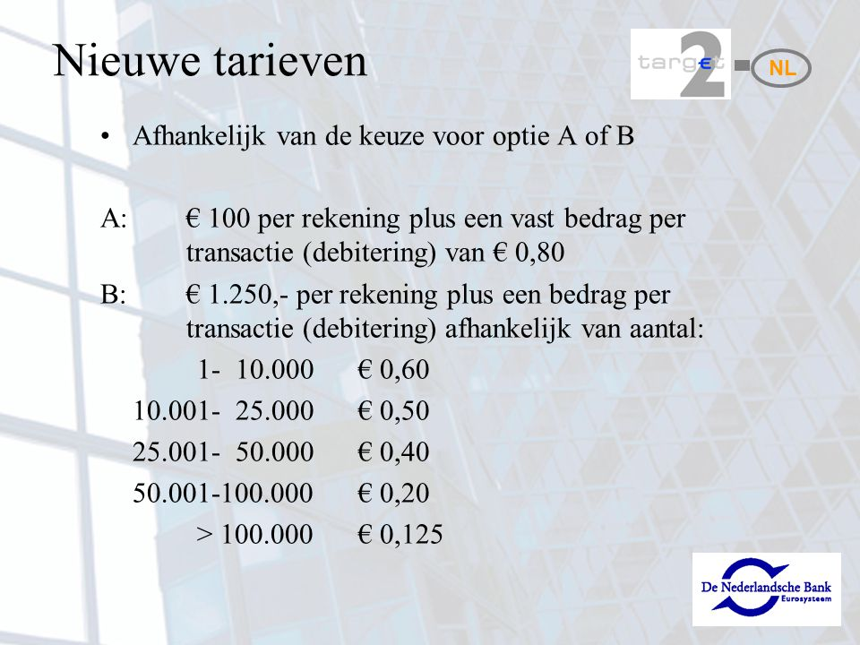 Nieuwe tarieven Afhankelijk van de keuze voor optie A of B A: € 100 per rekening plus een vast bedrag per transactie (debitering) van € 0,80 B: € 1.25
