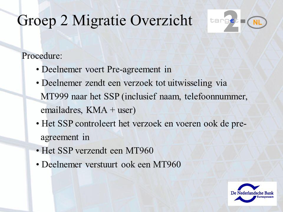 NL Procedure: Deelnemer voert Pre-agreement in Deelnemer zendt een verzoek tot uitwisseling via MT999 naar het SSP (inclusief naam, telefoonnummer, em