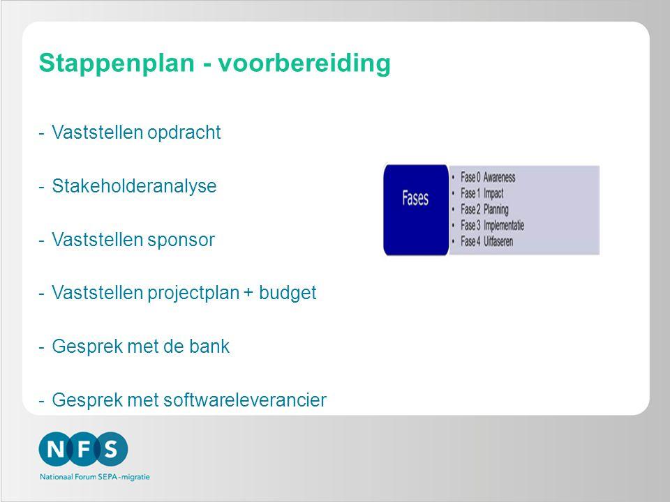 Stappenplan - voorbereiding -Vaststellen opdracht -Stakeholderanalyse -Vaststellen sponsor -Vaststellen projectplan + budget -Gesprek met de bank -Ges