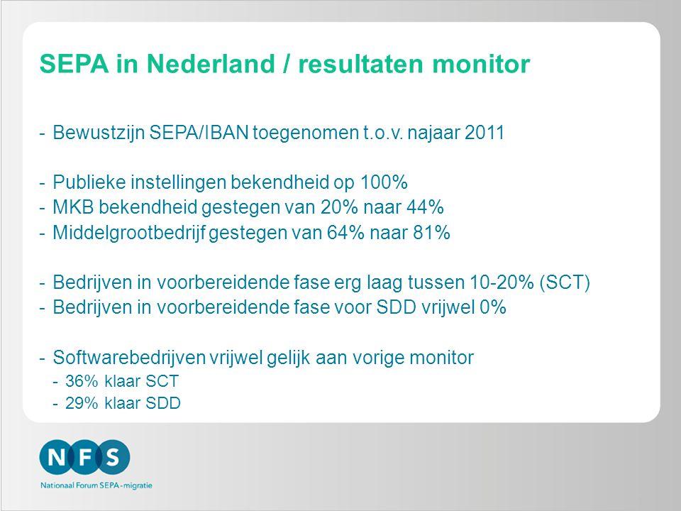 3 SEPA in Nederland / resultaten monitor -Bewustzijn SEPA/IBAN toegenomen t.o.v. najaar 2011 -Publieke instellingen bekendheid op 100% -MKB bekendheid