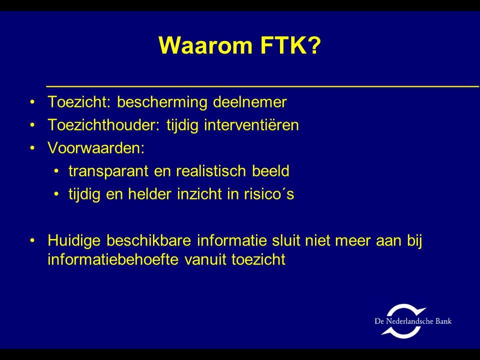 Algemeen raamwerk FTK Uitgangspunt: transparant en realistisch beeld -> Actuele waarde, op kwartaalbasis De twee te beantwoorden vragen: 1.Is de financiële positie van een instelling adequaat.