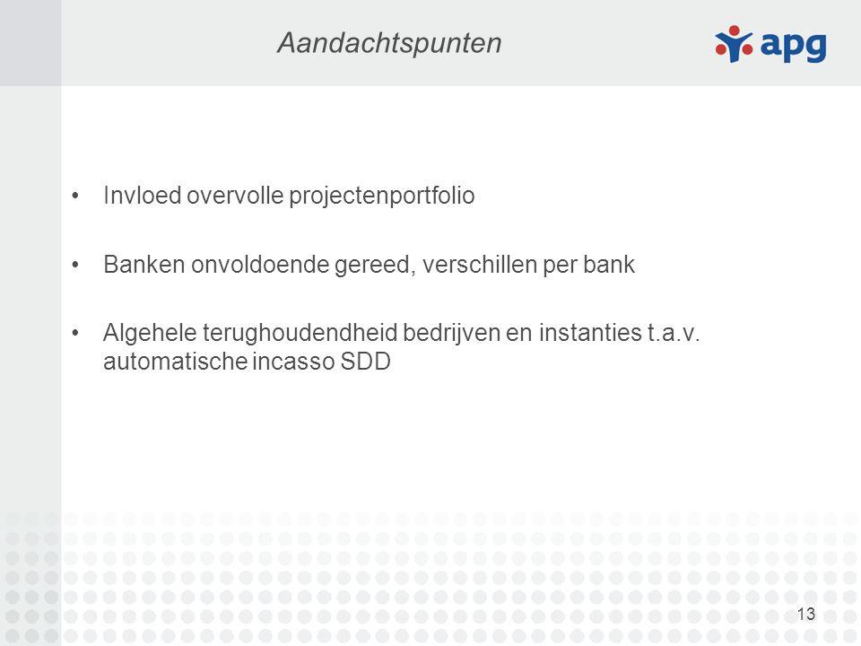 13 Aandachtspunten Invloed overvolle projectenportfolio Banken onvoldoende gereed, verschillen per bank Algehele terughoudendheid bedrijven en instanties t.a.v.