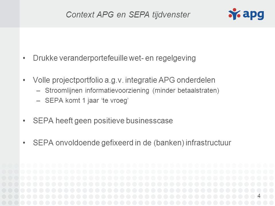 4 Drukke veranderportefeuille wet- en regelgeving Volle projectportfolio a.g.v. integratie APG onderdelen –Stroomlijnen informatievoorziening (minder