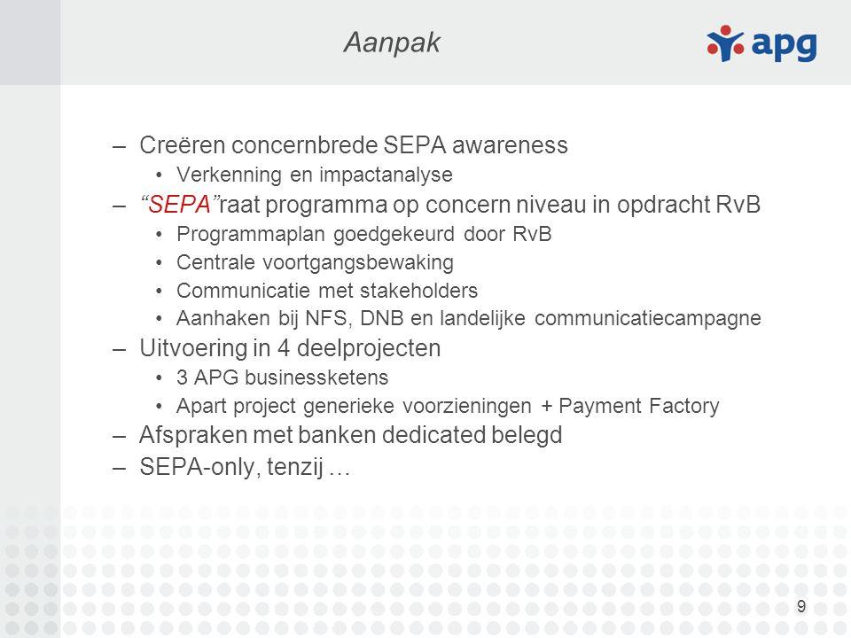 "9 Aanpak –Creëren concernbrede SEPA awareness Verkenning en impactanalyse –""SEPA""raat programma op concern niveau in opdracht RvB Programmaplan goedge"