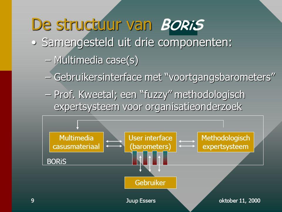 oktober 11, 2000Juup Essers9 De structuur van Samengesteld uit drie componenten:Samengesteld uit drie componenten: –Multimedia case(s) –Gebruikersinterface met voortgangsbarometers –Prof.