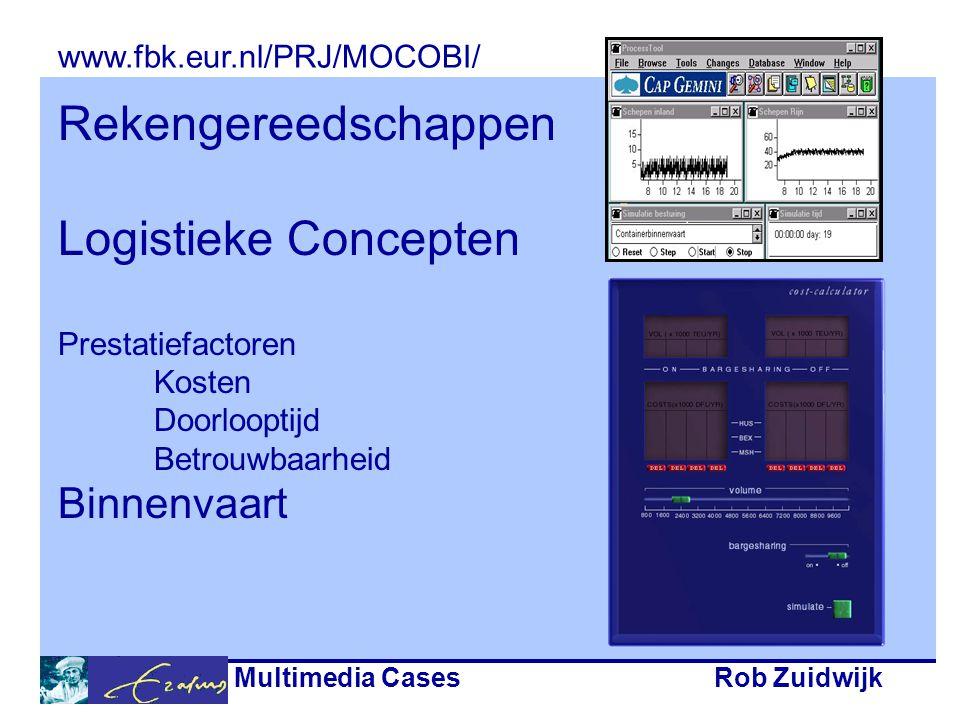 Multimedia CasesRob Zuidwijk Rekengereedschappen Logistieke Concepten Prestatiefactoren Kosten Doorlooptijd Betrouwbaarheid Binnenvaart www.fbk.eur.nl/PRJ/MOCOBI/