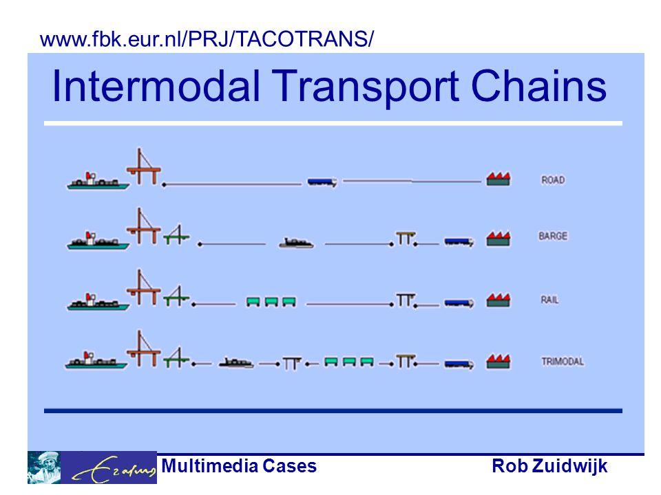 Multimedia CasesRob Zuidwijk Containertransport between Rotterdam And customer in the hinterland.