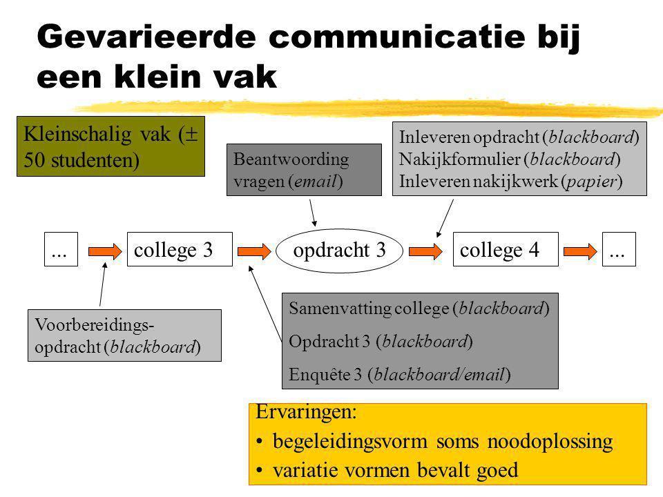 Gevarieerde communicatie bij een klein vak Kleinschalig vak (  50 studenten) college 3...college 4...