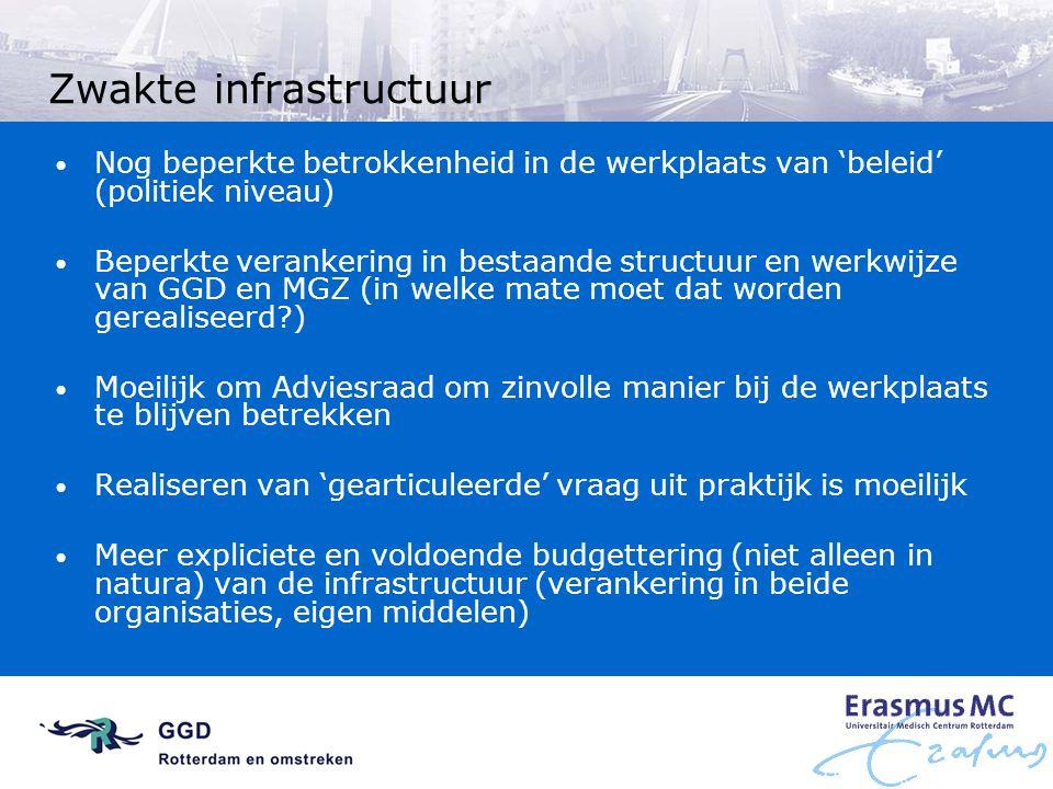 Zwakte infrastructuur Nog beperkte betrokkenheid in de werkplaats van 'beleid' (politiek niveau) Beperkte verankering in bestaande structuur en werkwi