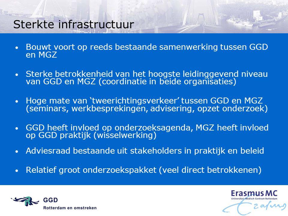 Sterkte infrastructuur Bouwt voort op reeds bestaande samenwerking tussen GGD en MGZ Sterke betrokkenheid van het hoogste leidinggevend niveau van GGD