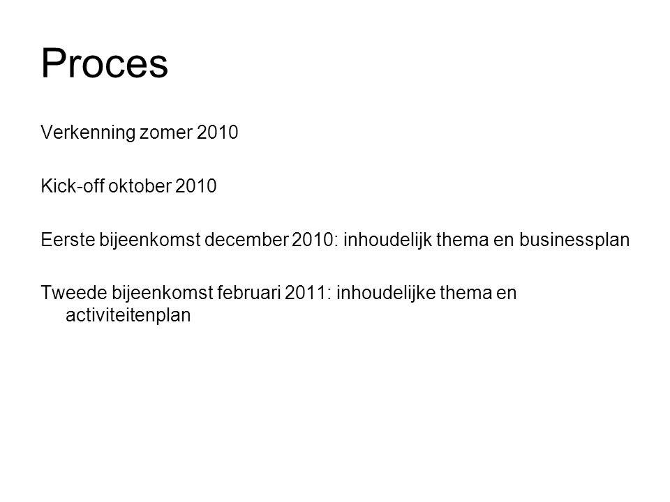 Proces Verkenning zomer 2010 Kick-off oktober 2010 Eerste bijeenkomst december 2010: inhoudelijk thema en businessplan Tweede bijeenkomst februari 201
