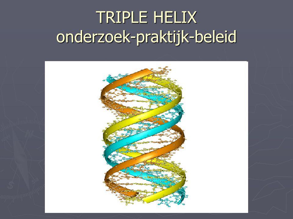 TRIPLE HELIX onderzoek-praktijk-beleid