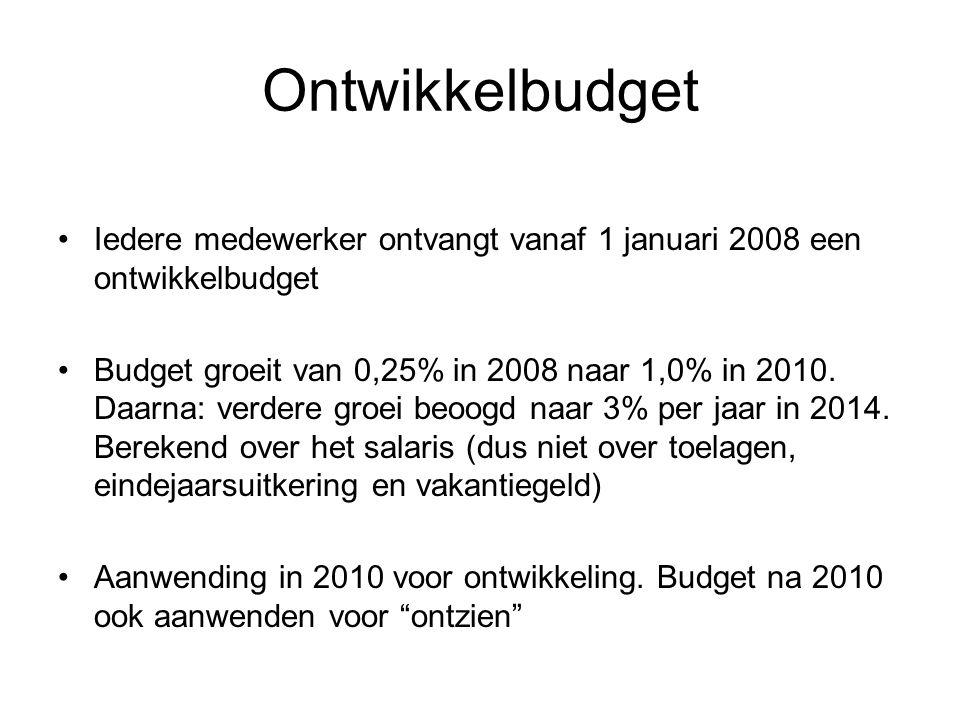 Ontwikkelbudget Iedere medewerker ontvangt vanaf 1 januari 2008 een ontwikkelbudget Budget groeit van 0,25% in 2008 naar 1,0% in 2010. Daarna: verdere