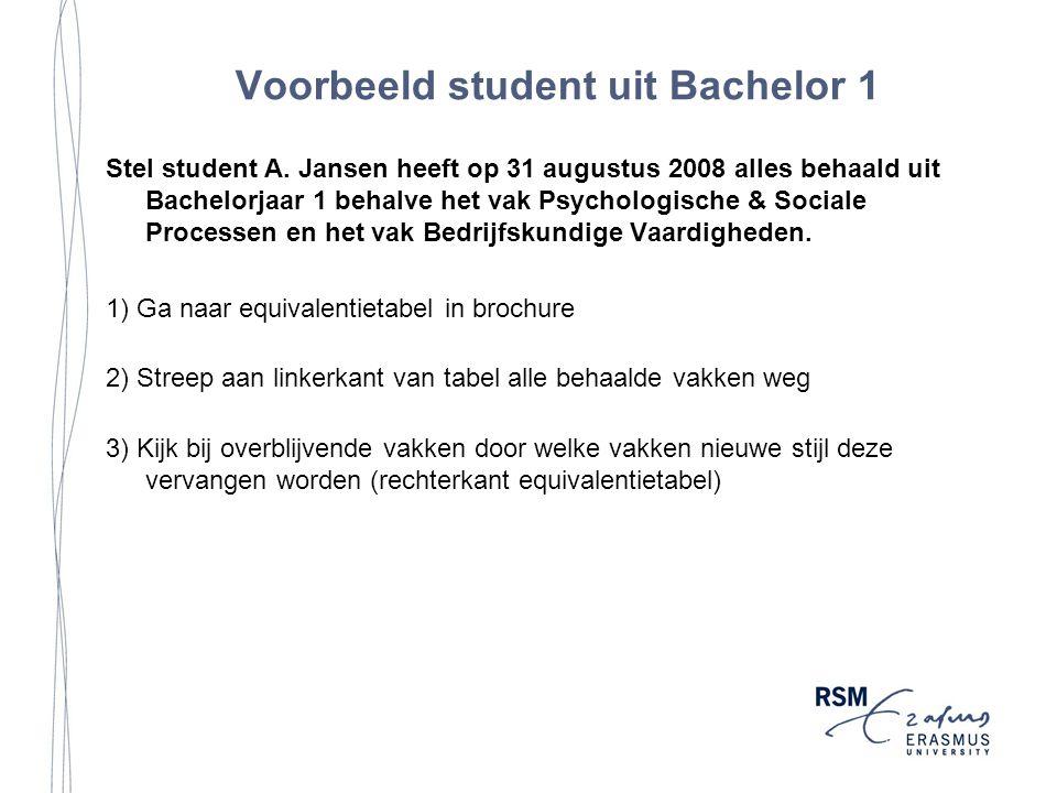 Voorbeeld student uit Bachelor 1 Stel student A.