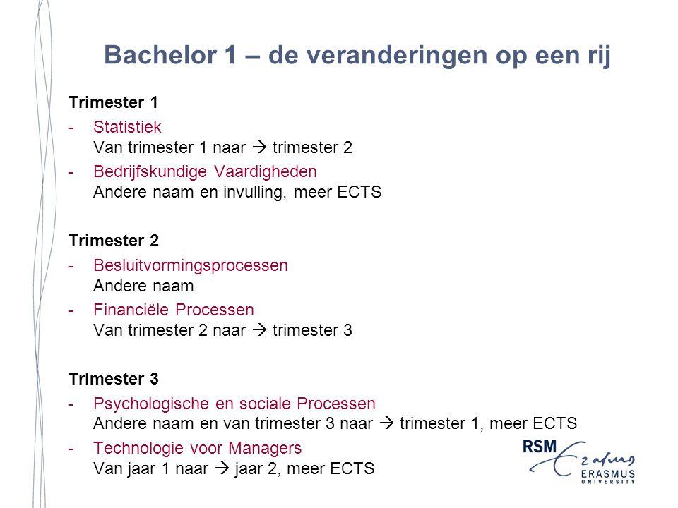 Bachelor 1 – de veranderingen op een rij Trimester 1 -Statistiek Van trimester 1 naar  trimester 2 -Bedrijfskundige Vaardigheden Andere naam en invulling, meer ECTS Trimester 2 -Besluitvormingsprocessen Andere naam -Financiële Processen Van trimester 2 naar  trimester 3 Trimester 3 -Psychologische en sociale Processen Andere naam en van trimester 3 naar  trimester 1, meer ECTS -Technologie voor Managers Van jaar 1 naar  jaar 2, meer ECTS