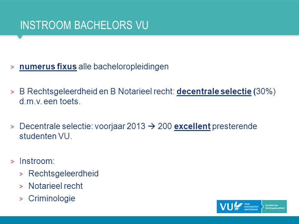 INSTROOM BACHELORS VU > numerus fixus alle bacheloropleidingen > B Rechtsgeleerdheid en B Notarieel recht: decentrale selectie (30%) d.m.v. een toets.