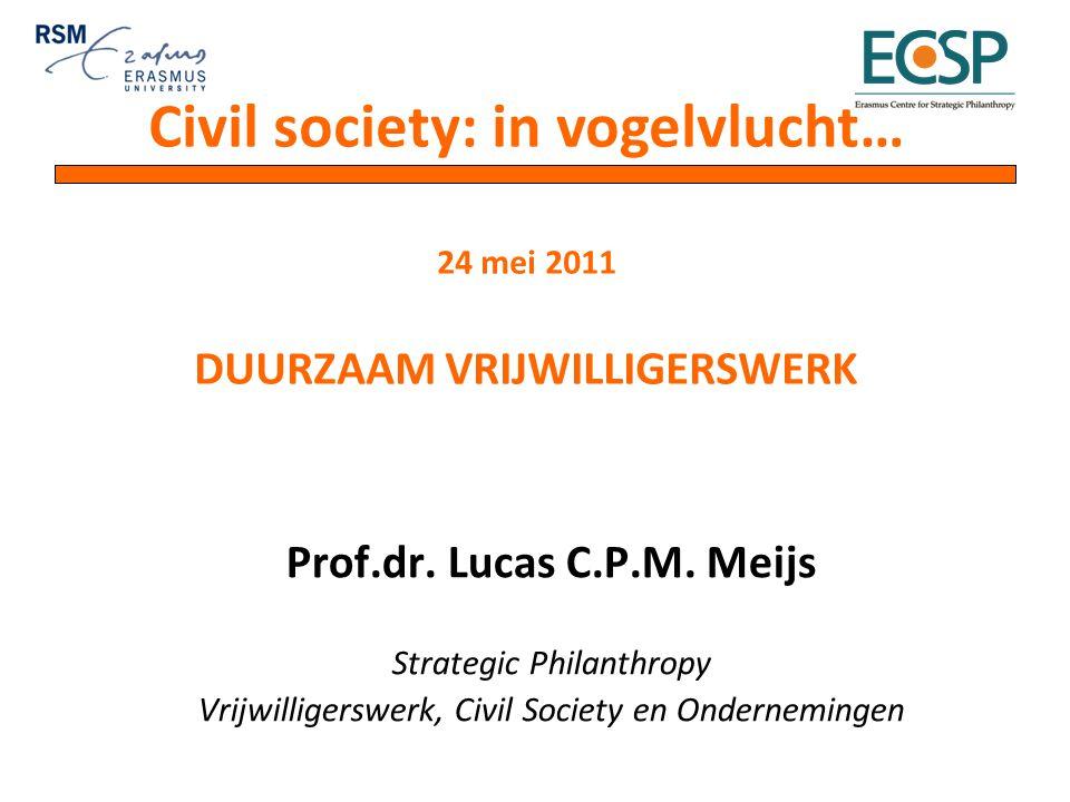 Prof.dr. Lucas C.P.M.