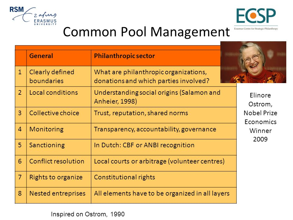 Common Pool Management GeneralPhilanthropic sector 1Clearly defined boundaries What are philanthropic organizations, donations and which parties invol