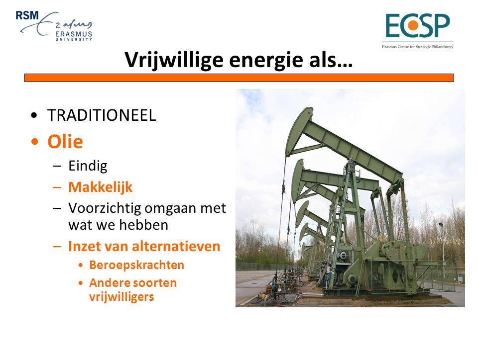 Vrijwillige energie als… TRADITIONEEL Olie –Eindig –Makkelijk –Voorzichtig omgaan met wat we hebben –Inzet van alternatieven Beroepskrachten Andere soorten vrijwilligers