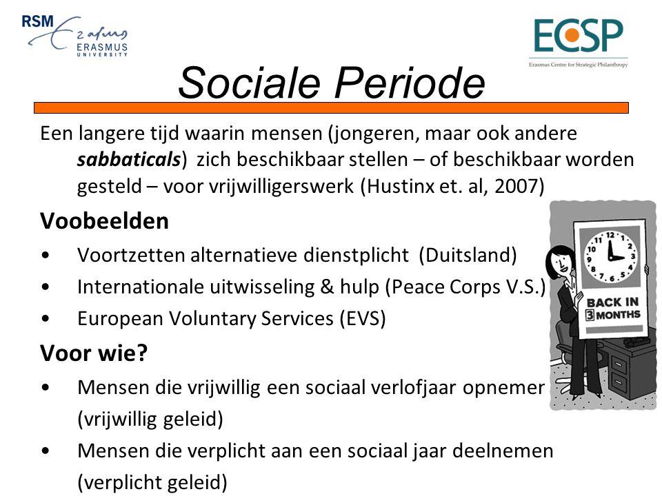 Sociale Periode Een langere tijd waarin mensen (jongeren, maar ook andere sabbaticals) zich beschikbaar stellen – of beschikbaar worden gesteld – voor vrijwilligerswerk (Hustinx et.