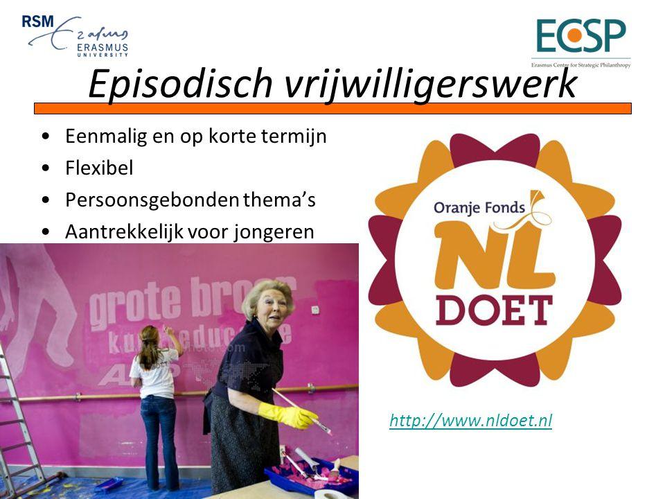 Episodisch vrijwilligerswerk Eenmalig en op korte termijn Flexibel Persoonsgebonden thema's Aantrekkelijk voor jongeren http://www.nldoet.nl