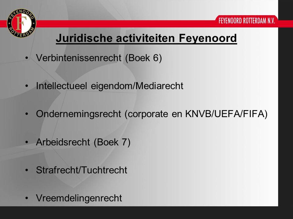 Juridische activiteiten Feyenoord Verbintenissenrecht (Boek 6) Intellectueel eigendom/Mediarecht Ondernemingsrecht (corporate en KNVB/UEFA/FIFA) Arbei