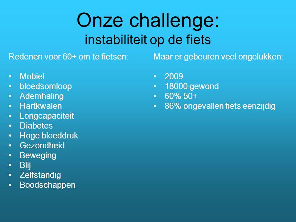 Onze challenge: instabiliteit op de fiets Redenen voor 60+ om te fietsen: Mobiel bloedsomloop Ademhaling Hartkwalen Longcapaciteit Diabetes Hoge bloeddruk Gezondheid Beweging Blij Zelfstandig Boodschappen Maar er gebeuren veel ongelukken: 2009 18000 gewond 60% 50+ 86% ongevallen fiets eenzijdig