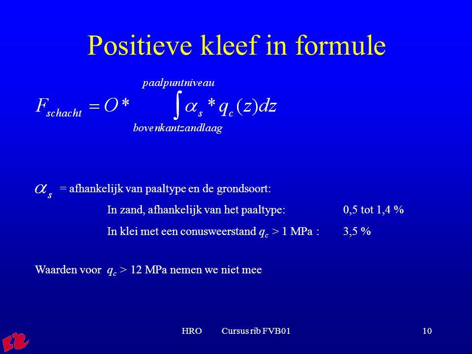 HRO Cursus rib FVB0110 Positieve kleef in formule = afhankelijk van paaltype en de grondsoort: In zand, afhankelijk van het paaltype: 0,5 tot 1,4 % In klei met een conusweerstand q c > 1 MPa : 3,5 % Waarden voor q c > 12 MPa nemen we niet mee
