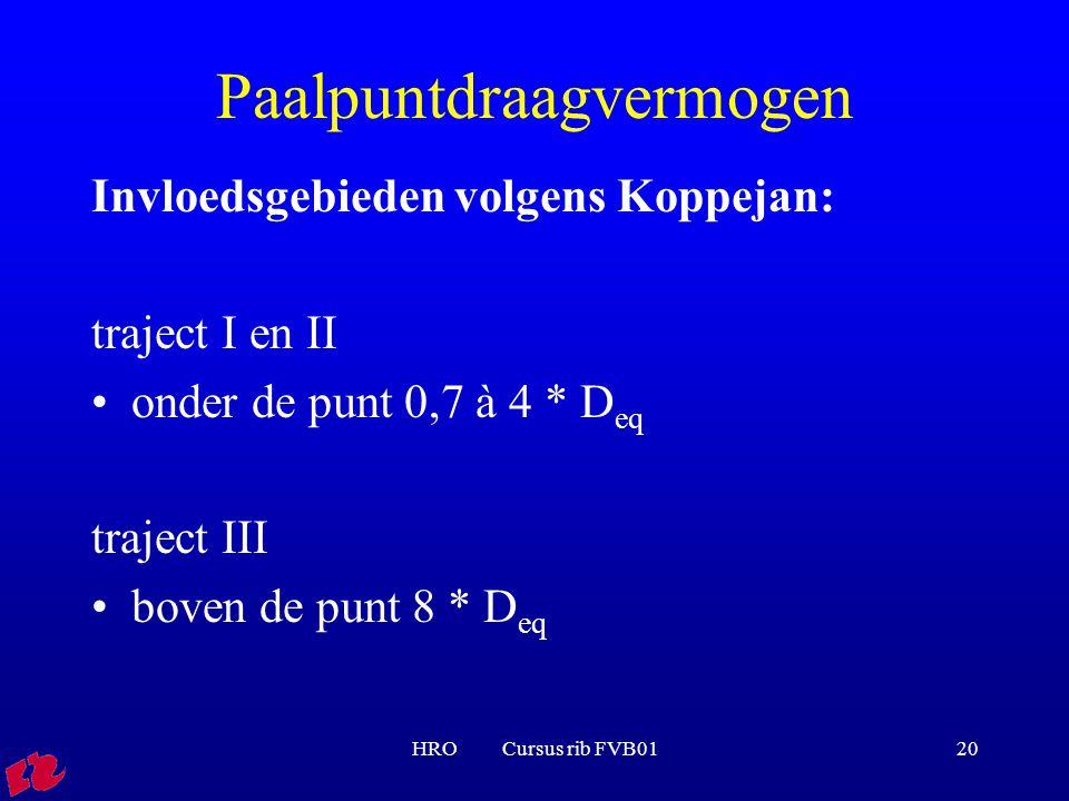 HRO Cursus rib FVB0120 Invloedsgebieden volgens Koppejan: traject I en II onder de punt 0,7 à 4 * D eq traject III boven de punt 8 * D eq Paalpuntdraa