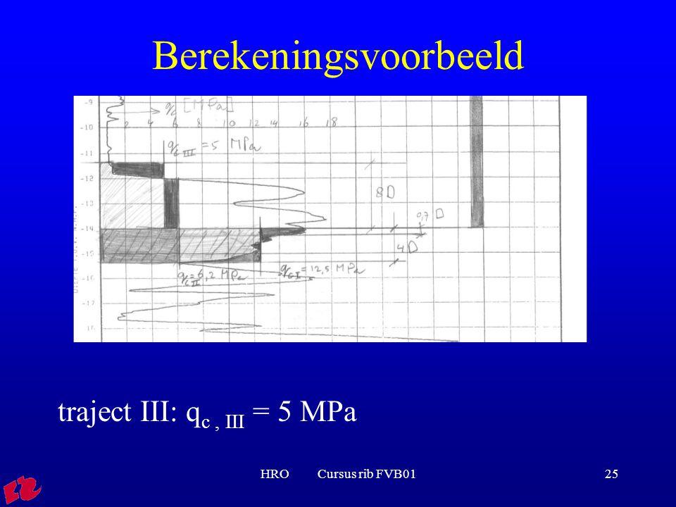 HRO Cursus rib FVB0125 Berekeningsvoorbeeld traject III: q c, III = 5 MPa