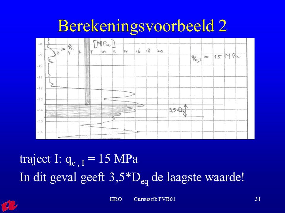 HRO Cursus rib FVB0131 Berekeningsvoorbeeld 2 traject I: q c, I = 15 MPa In dit geval geeft 3,5*D eq de laagste waarde!