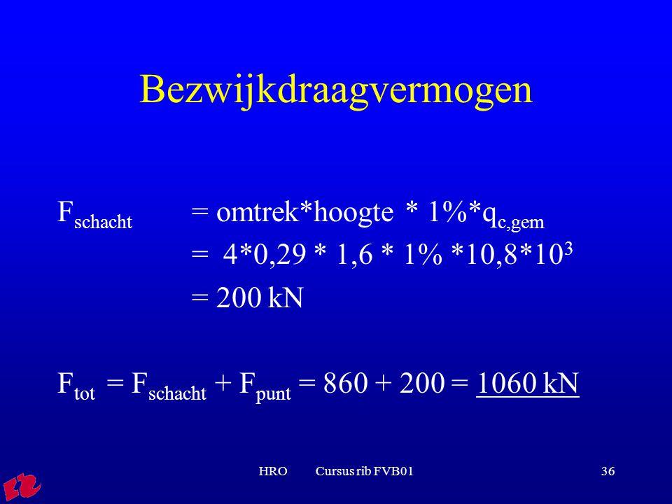 HRO Cursus rib FVB0136 Bezwijkdraagvermogen F schacht = omtrek*hoogte * 1%*q c,gem = 4*0,29 * 1,6 * 1% *10,8*10 3 = 200 kN F tot = F schacht + F punt = 860 + 200 = 1060 kN
