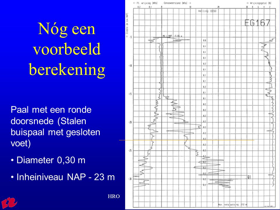 HRO Cursus rib FVB0138 Nóg een voorbeeld berekening Paal met een ronde doorsnede (Stalen buispaal met gesloten voet) Diameter 0,30 m Inheiniveau NAP - 23 m