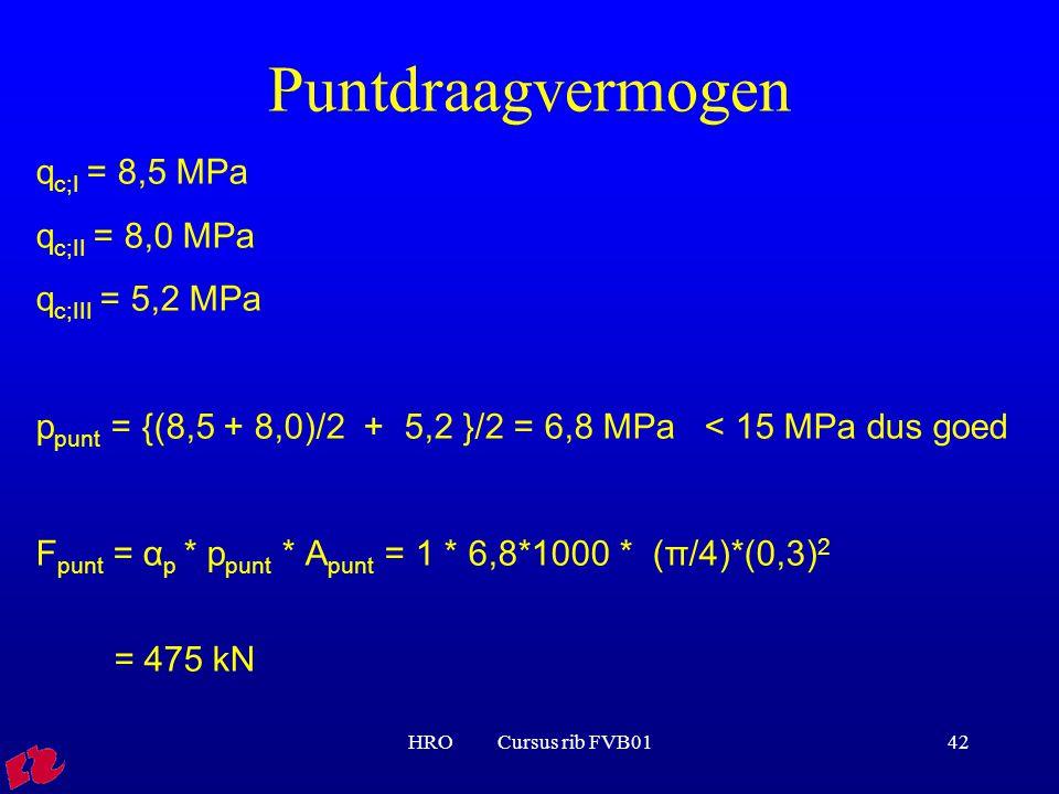 HRO Cursus rib FVB0142 Puntdraagvermogen q c;I = 8,5 MPa q c;II = 8,0 MPa q c;III = 5,2 MPa p punt = {(8,5 + 8,0)/2 + 5,2 }/2 = 6,8 MPa < 15 MPa dus goed F punt = α p * p punt * A punt = 1 * 6,8*1000 * (π/4)*(0,3) 2 = 475 kN