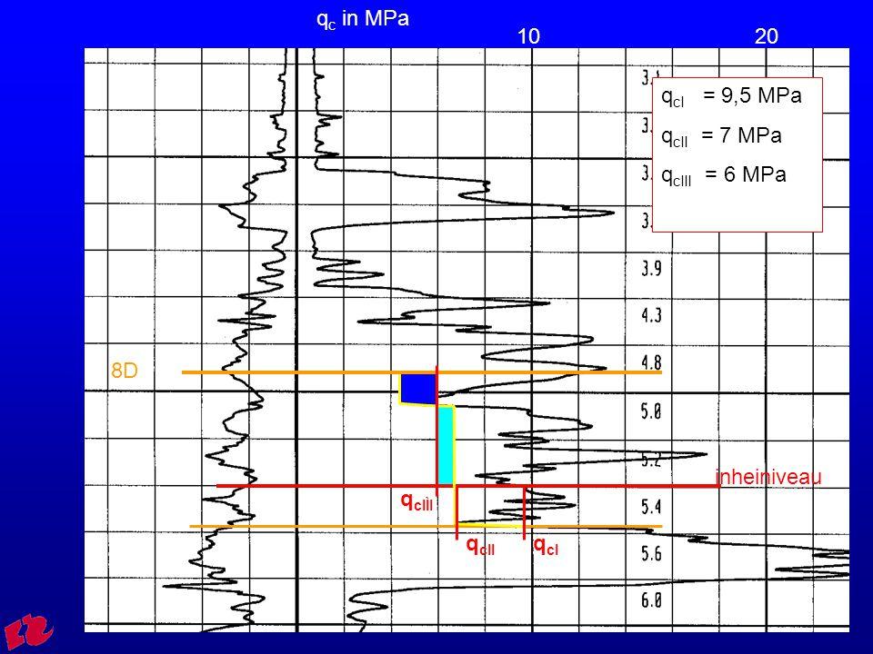 HRO Cursus rib FVB016 Berekening: q cI = 9,5 MPa q cII = 7 MPa q cIII = 6 MPa F punt = A punt α p * 10 6 { (9,5 + 7) / 2 + 6 } / 2 = π*0,150 2 * 1 * 7,1 *10 6 = 0,5 * 10 6 N = 500 kN < 15 MPa, dus ok