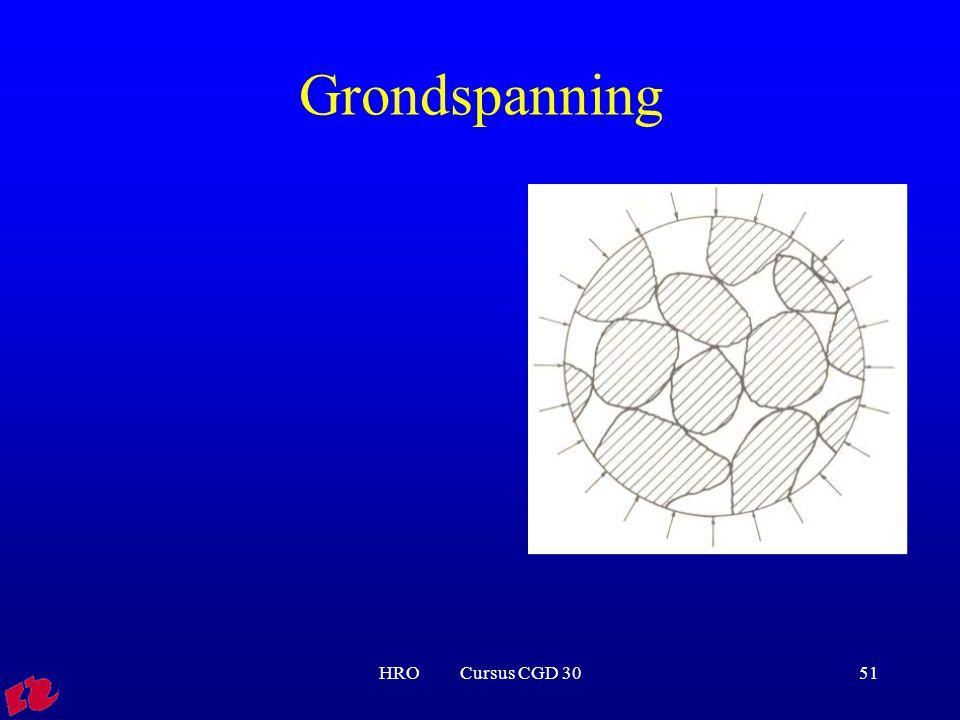HRO Cursus CGD 3051 Grondspanning